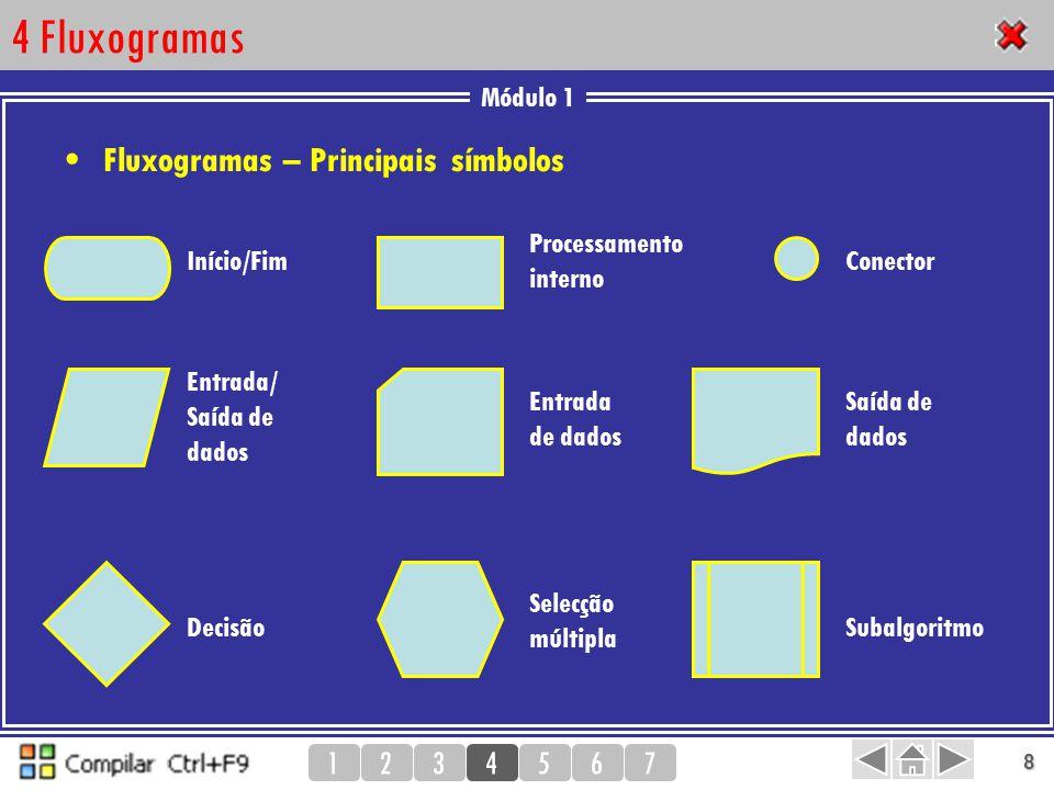 4 Fluxogramas Fluxogramas – Principais símbolos 4
