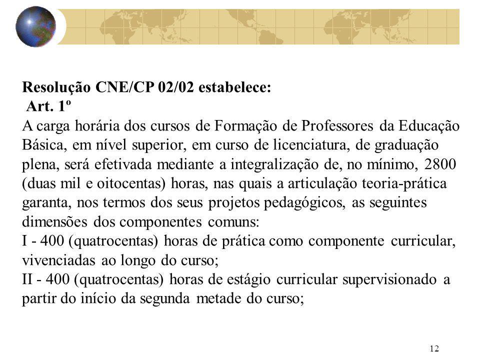 Resolução CNE/CP 02/02 estabelece: