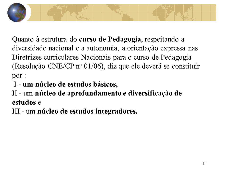 Quanto à estrutura do curso de Pedagogia, respeitando a diversidade nacional e a autonomia, a orientação expressa nas Diretrizes curriculares Nacionais para o curso de Pedagogia (Resolução CNE/CP no 01/06), diz que ele deverá se constituir por :