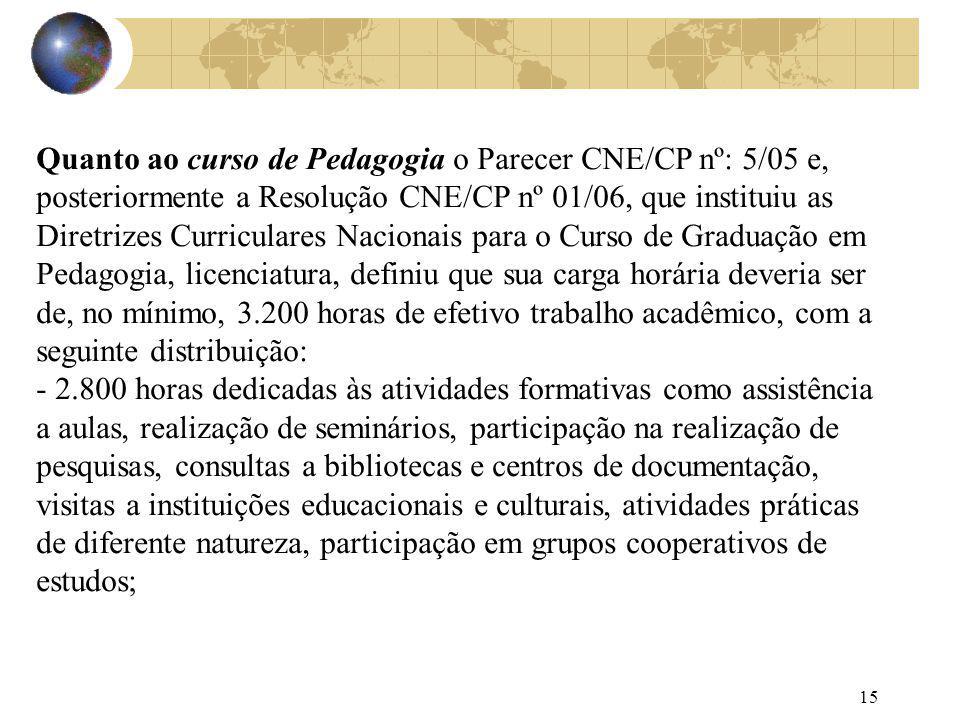 Quanto ao curso de Pedagogia o Parecer CNE/CP nº: 5/05 e, posteriormente a Resolução CNE/CP nº 01/06, que instituiu as Diretrizes Curriculares Nacionais para o Curso de Graduação em Pedagogia, licenciatura, definiu que sua carga horária deveria ser de, no mínimo, 3.200 horas de efetivo trabalho acadêmico, com a seguinte distribuição: