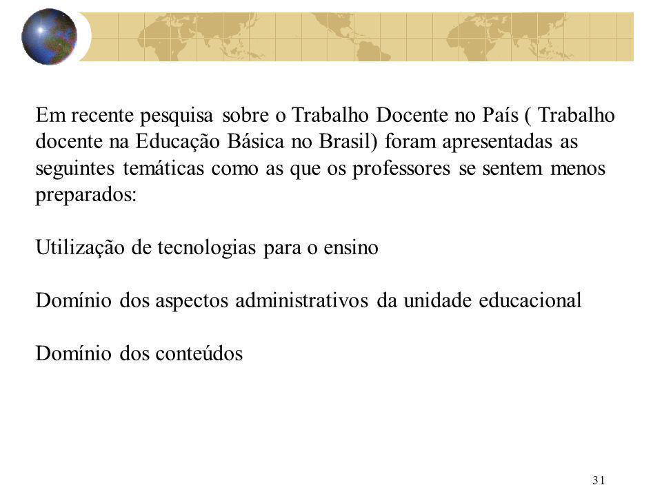Em recente pesquisa sobre o Trabalho Docente no País ( Trabalho docente na Educação Básica no Brasil) foram apresentadas as seguintes temáticas como as que os professores se sentem menos preparados: