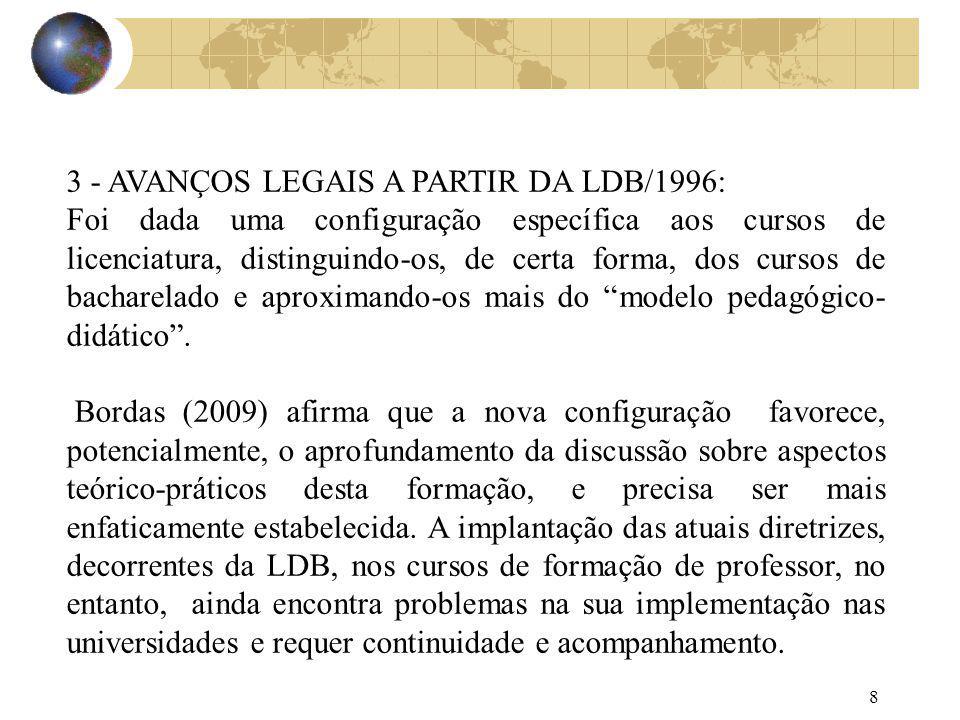 3 - AVANÇOS LEGAIS A PARTIR DA LDB/1996: