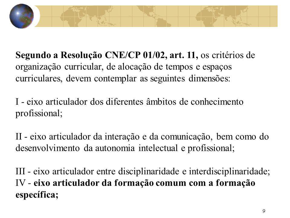 Segundo a Resolução CNE/CP 01/02, art