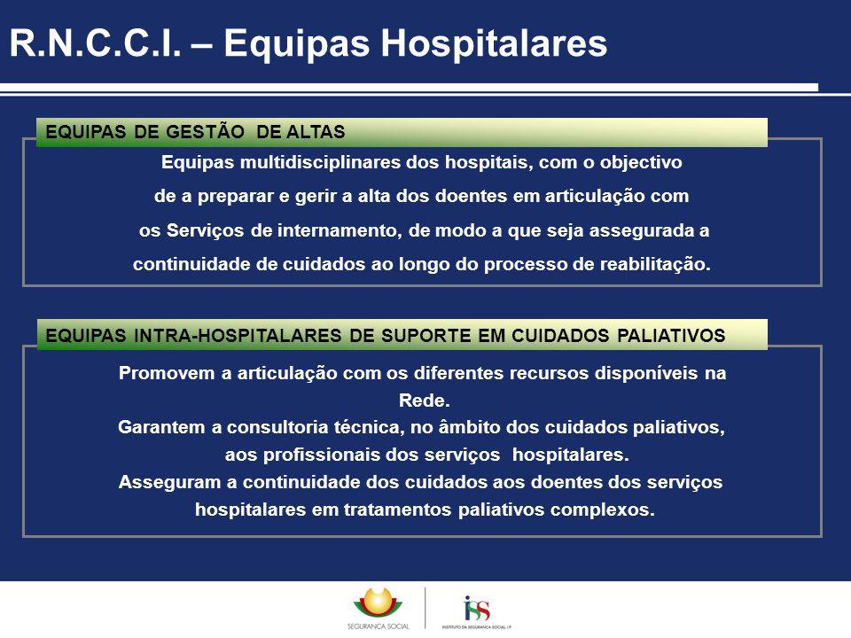 R.N.C.C.I. – Equipas Hospitalares