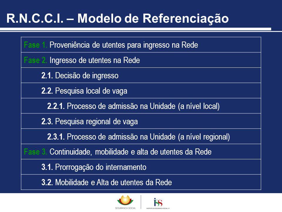 R.N.C.C.I. – Modelo de Referenciação