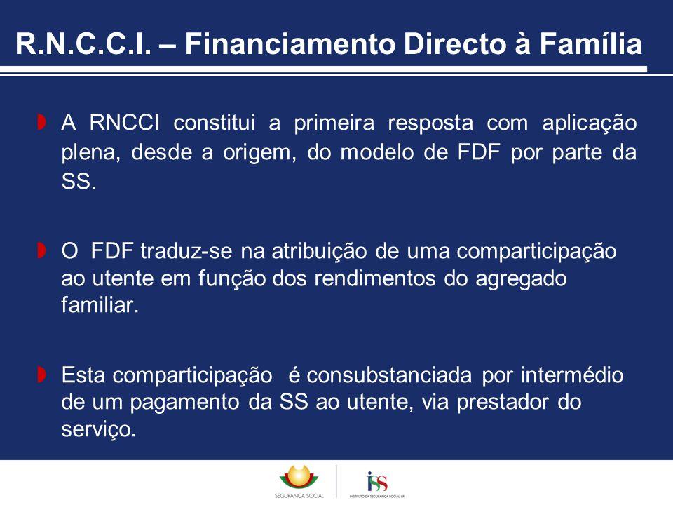 R.N.C.C.I. – Financiamento Directo à Família