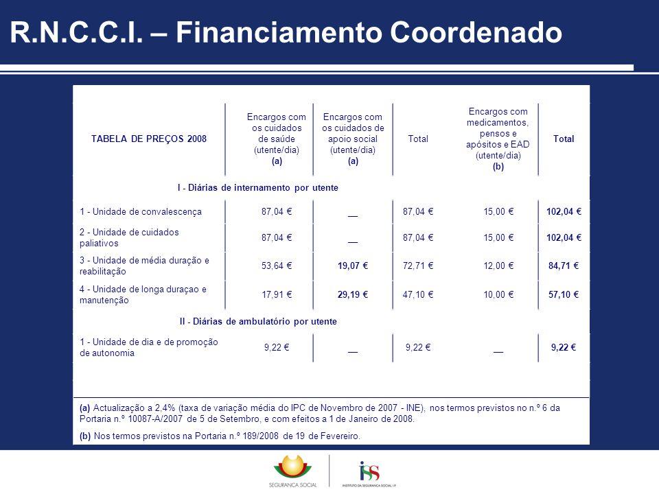 R.N.C.C.I. – Financiamento Coordenado