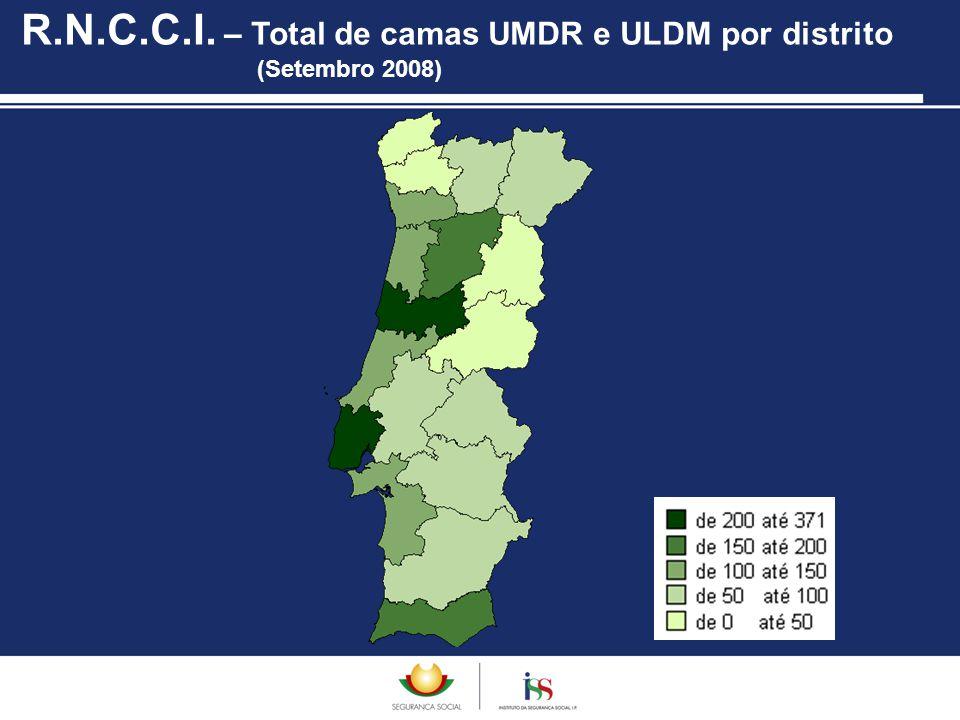 R.N.C.C.I. – Total de camas UMDR e ULDM por distrito (Setembro 2008)
