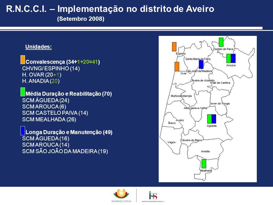 R.N.C.C.I. – Implementação no distrito de Aveiro (Setembro 2008)