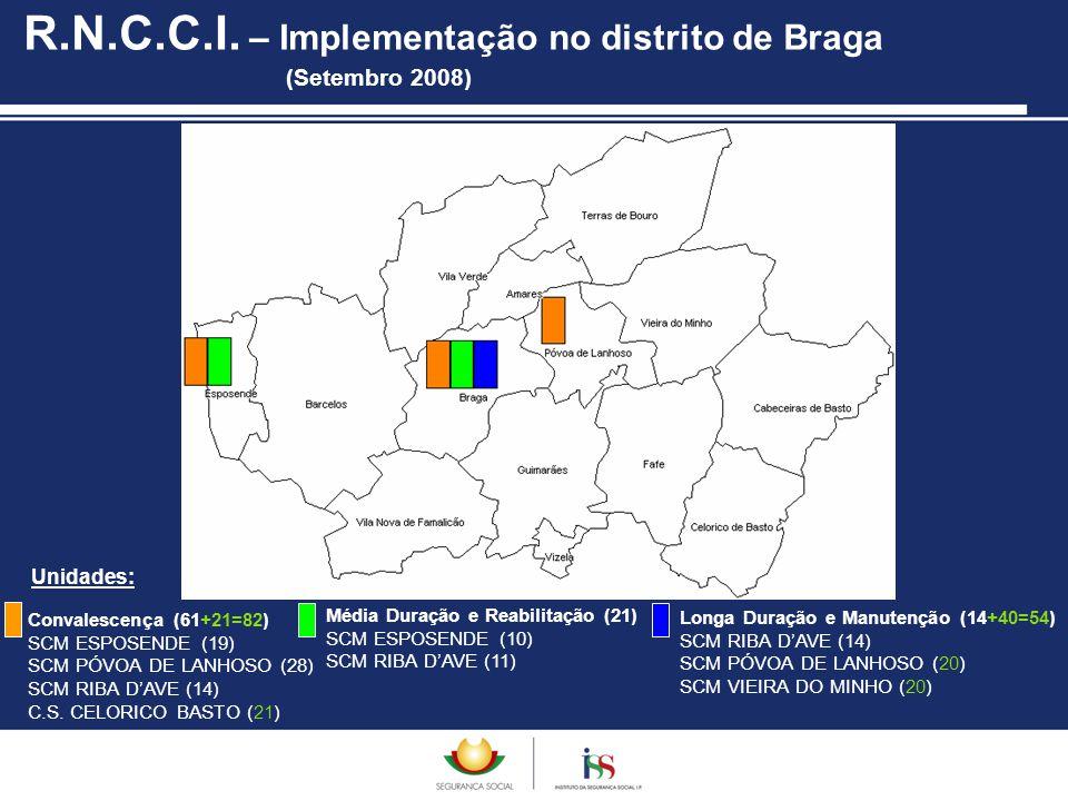 R.N.C.C.I. – Implementação no distrito de Braga (Setembro 2008)
