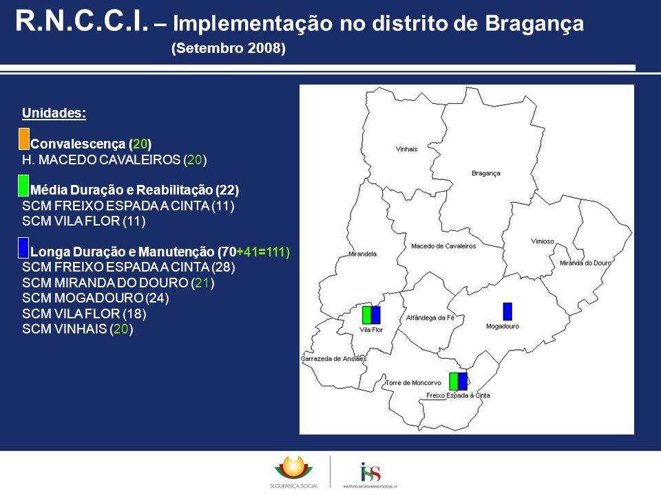 R.N.C.C.I. – Implementação no distrito de Bragança (Setembro 2008)