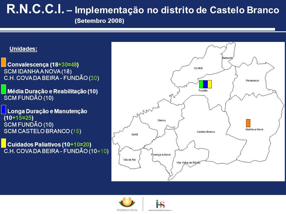 R.N.C.C.I. – Implementação no distrito de Castelo Branco (Setembro 2008)