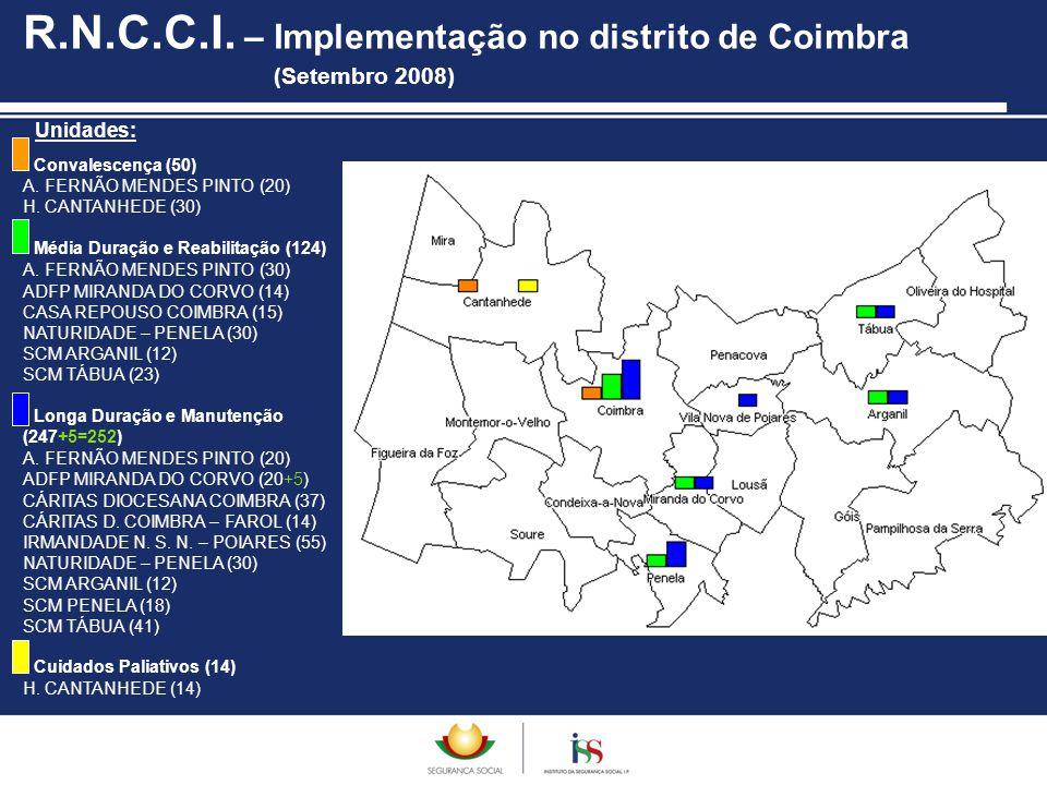 R.N.C.C.I. – Implementação no distrito de Coimbra (Setembro 2008)
