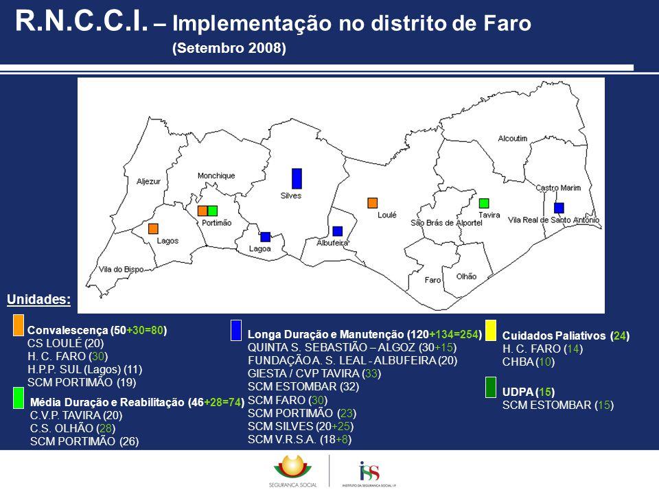 R.N.C.C.I. – Implementação no distrito de Faro (Setembro 2008)