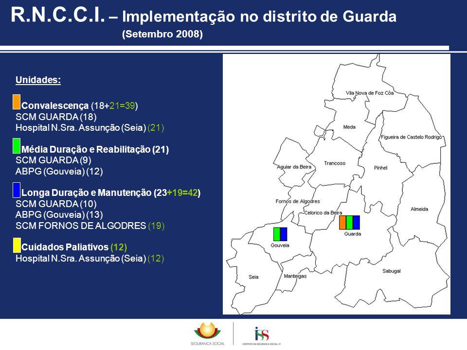 R.N.C.C.I. – Implementação no distrito de Guarda (Setembro 2008)