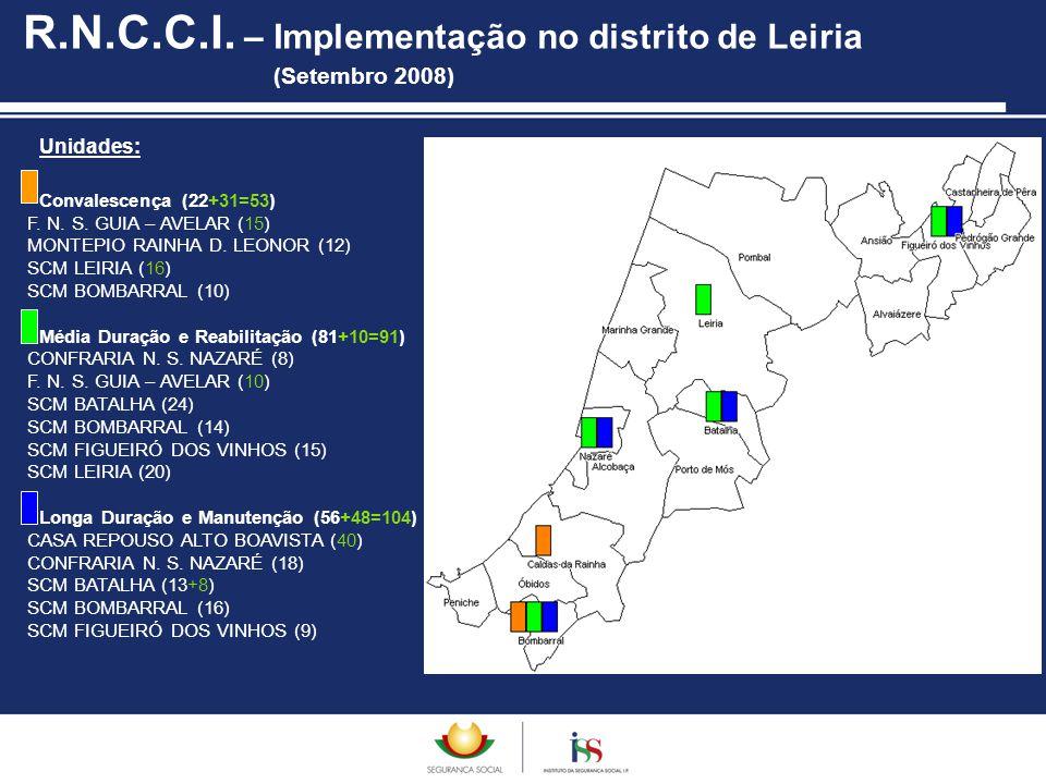 R.N.C.C.I. – Implementação no distrito de Leiria (Setembro 2008)