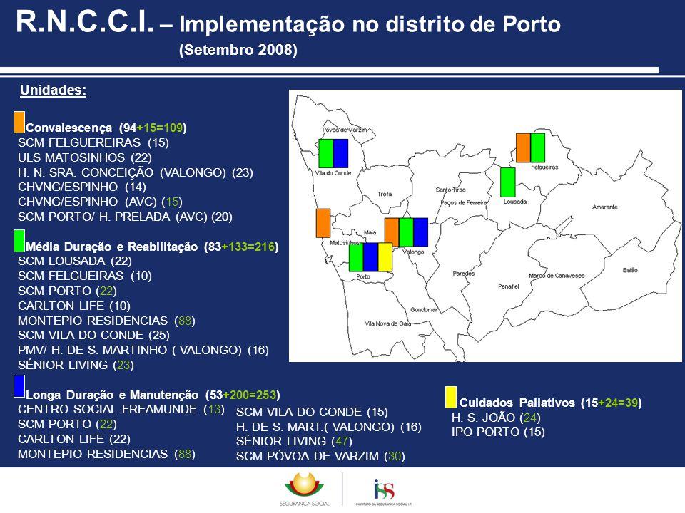 R.N.C.C.I. – Implementação no distrito de Porto (Setembro 2008)