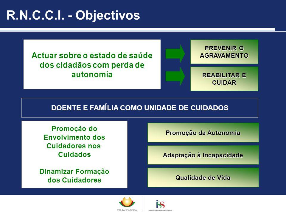 R.N.C.C.I. - Objectivos Actuar sobre o estado de saúde dos cidadãos com perda de autonomia. PREVENIR O.