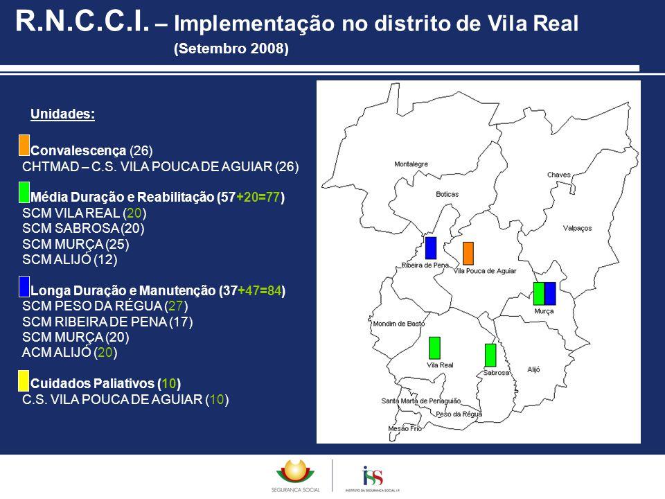 R.N.C.C.I. – Implementação no distrito de Vila Real (Setembro 2008)