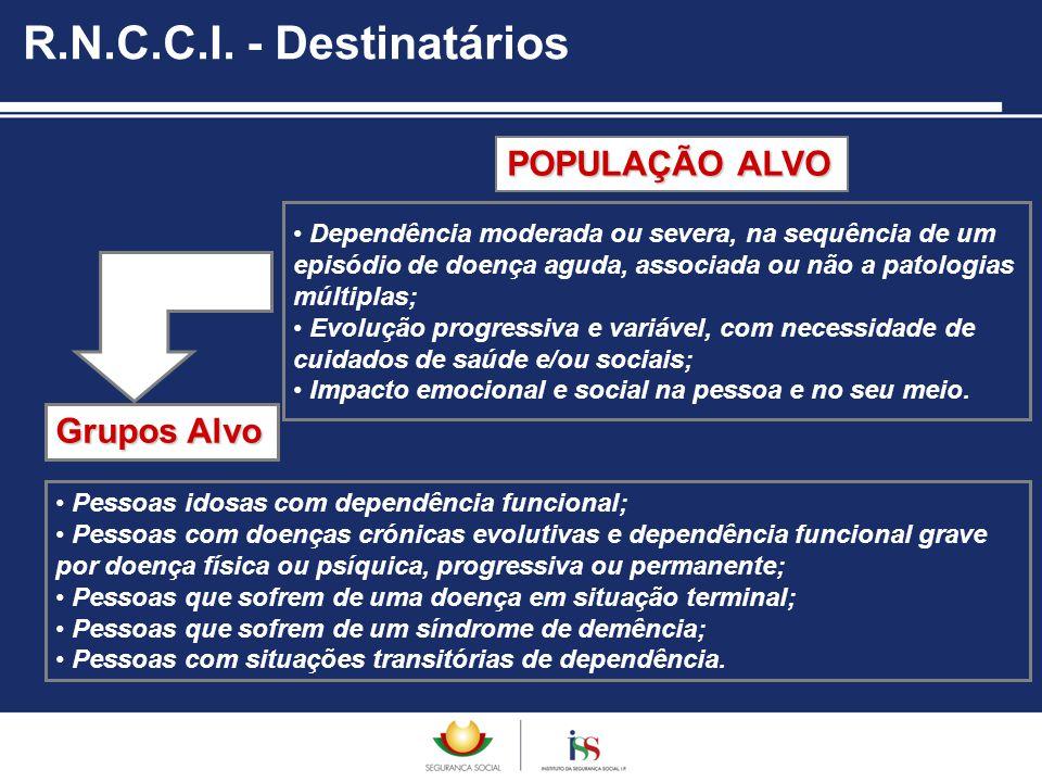 R.N.C.C.I. - Destinatários POPULAÇÃO ALVO Grupos Alvo
