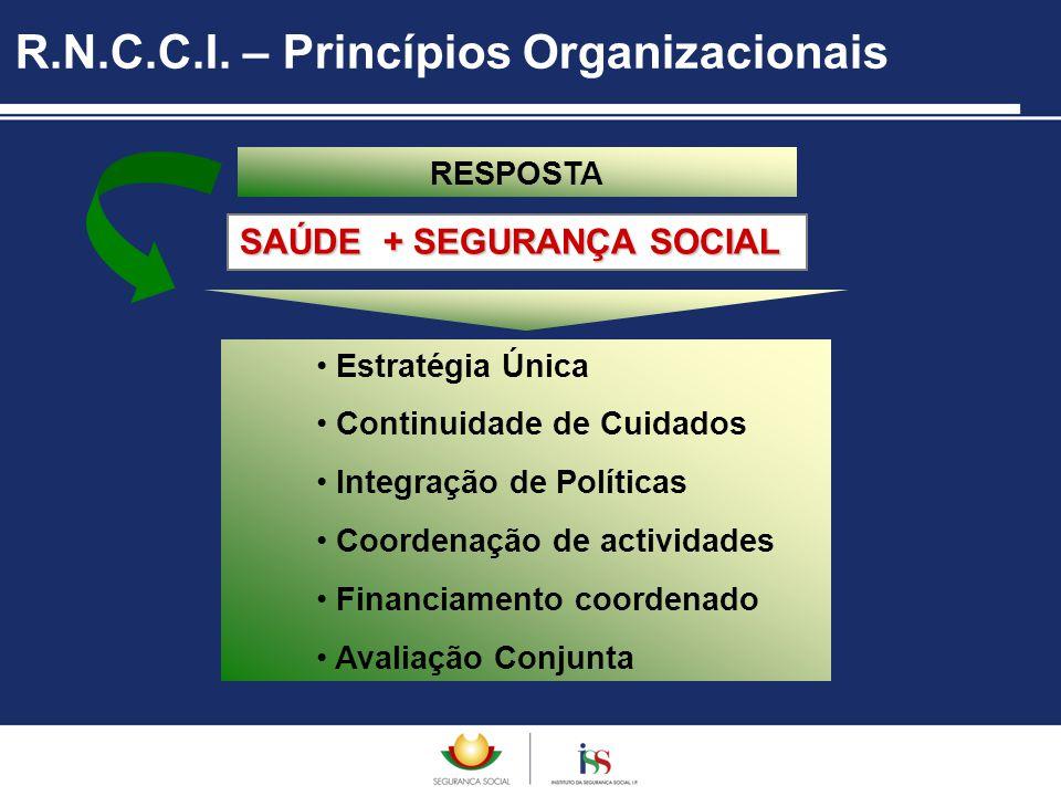 SAÚDE + SEGURANÇA SOCIAL