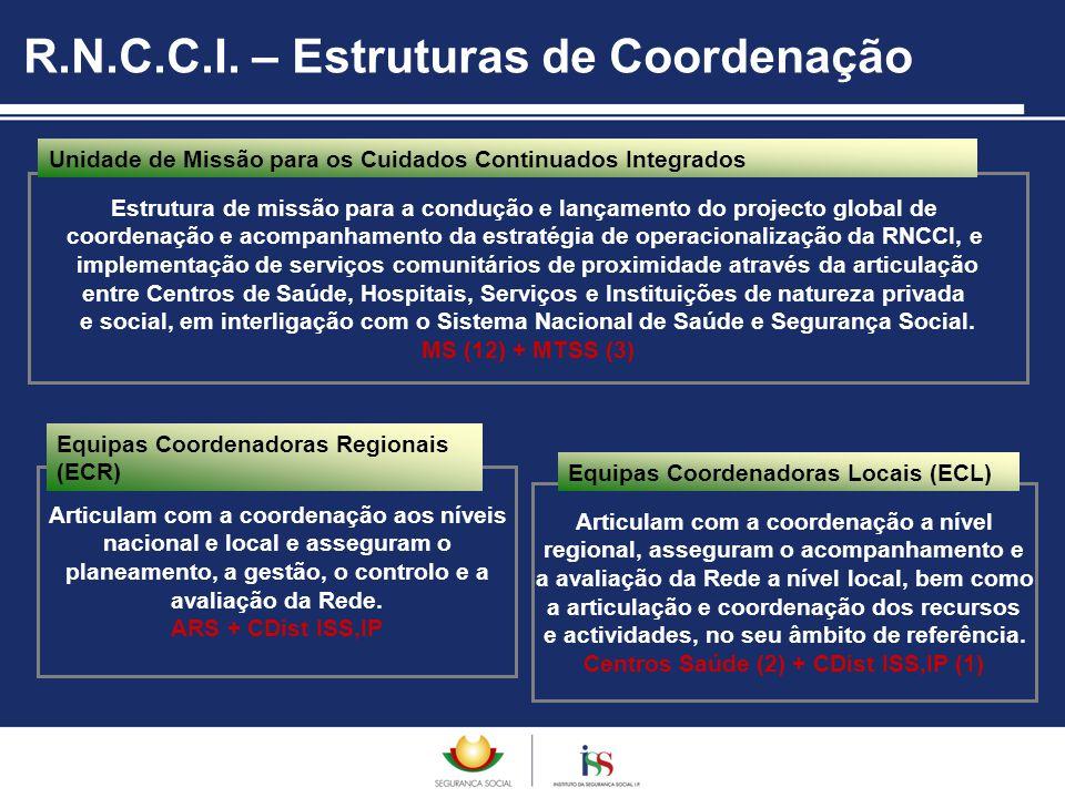 R.N.C.C.I. – Estruturas de Coordenação