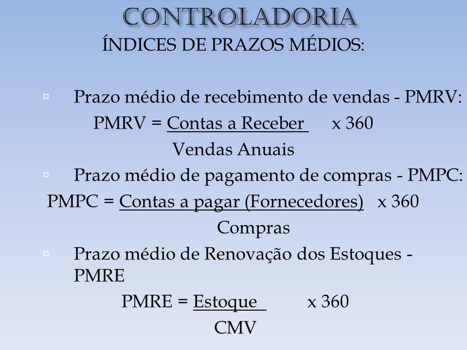 CONTROLADORIA ÍNDICES DE PRAZOS MÉDIOS: