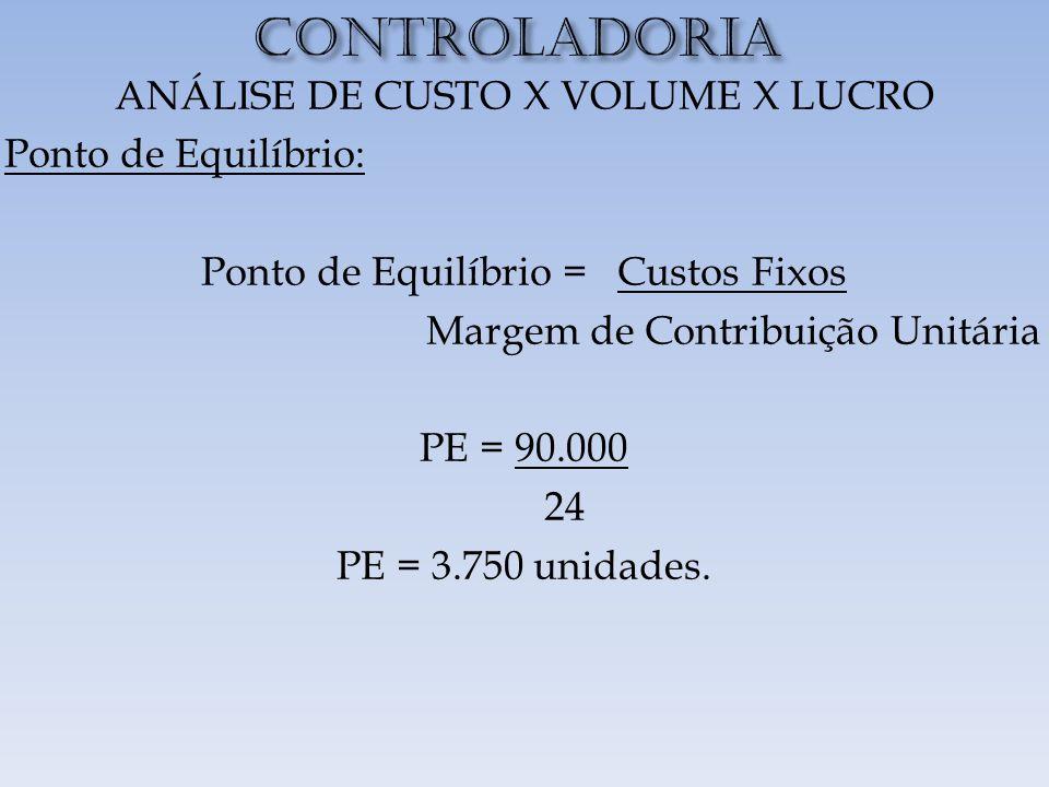 CONTROLADORIA ANÁLISE DE CUSTO X VOLUME X LUCRO Ponto de Equilíbrio: