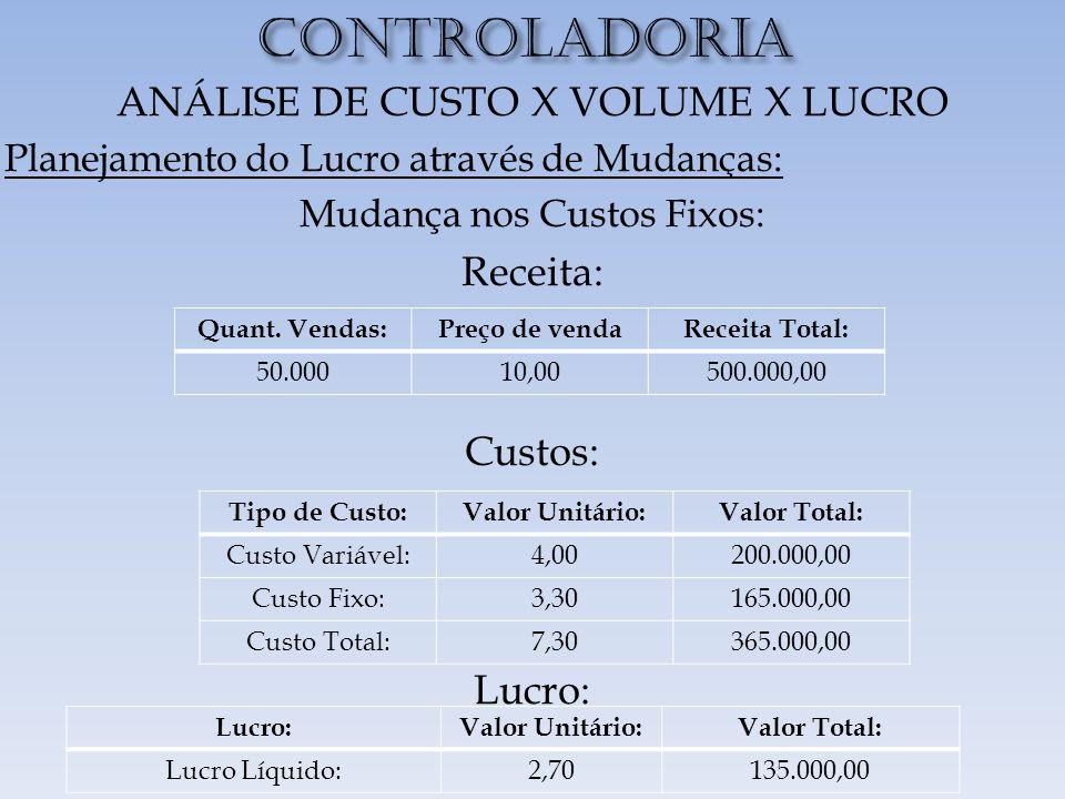 CONTROLADORIA ANÁLISE DE CUSTO X VOLUME X LUCRO Receita: Custos: