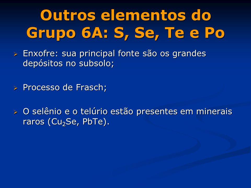 Outros elementos do Grupo 6A: S, Se, Te e Po
