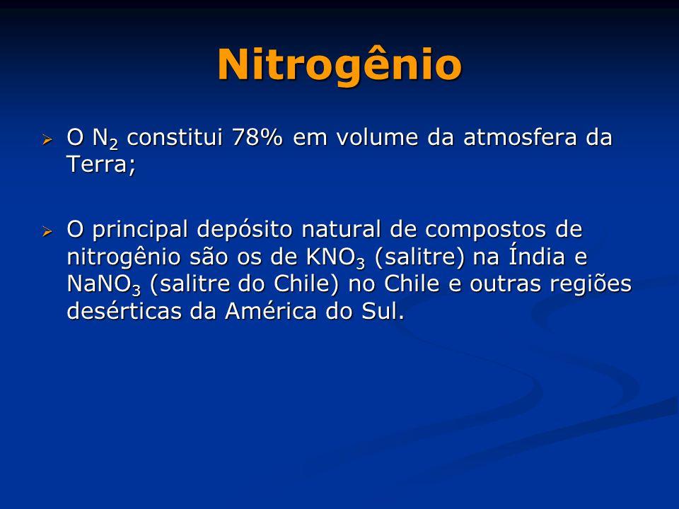 Nitrogênio O N2 constitui 78% em volume da atmosfera da Terra;