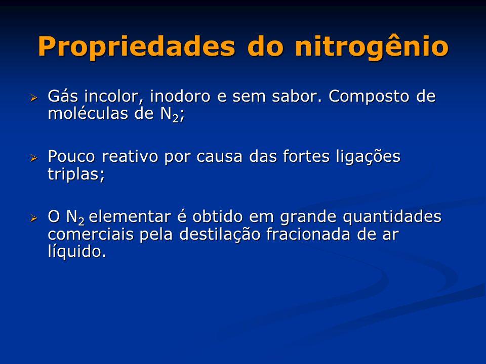 Propriedades do nitrogênio