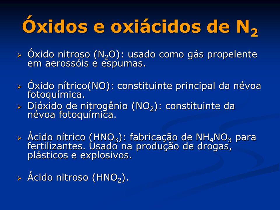Óxidos e oxiácidos de N2 Óxido nitroso (N2O): usado como gás propelente em aerossóis e espumas.