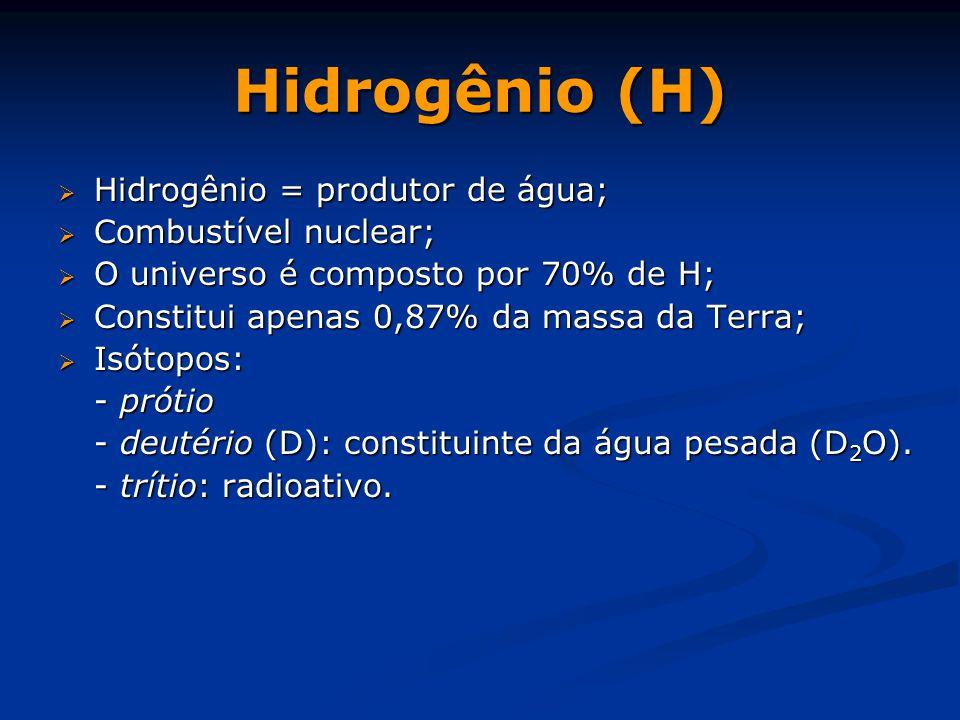 Hidrogênio (H) Hidrogênio = produtor de água; Combustível nuclear;