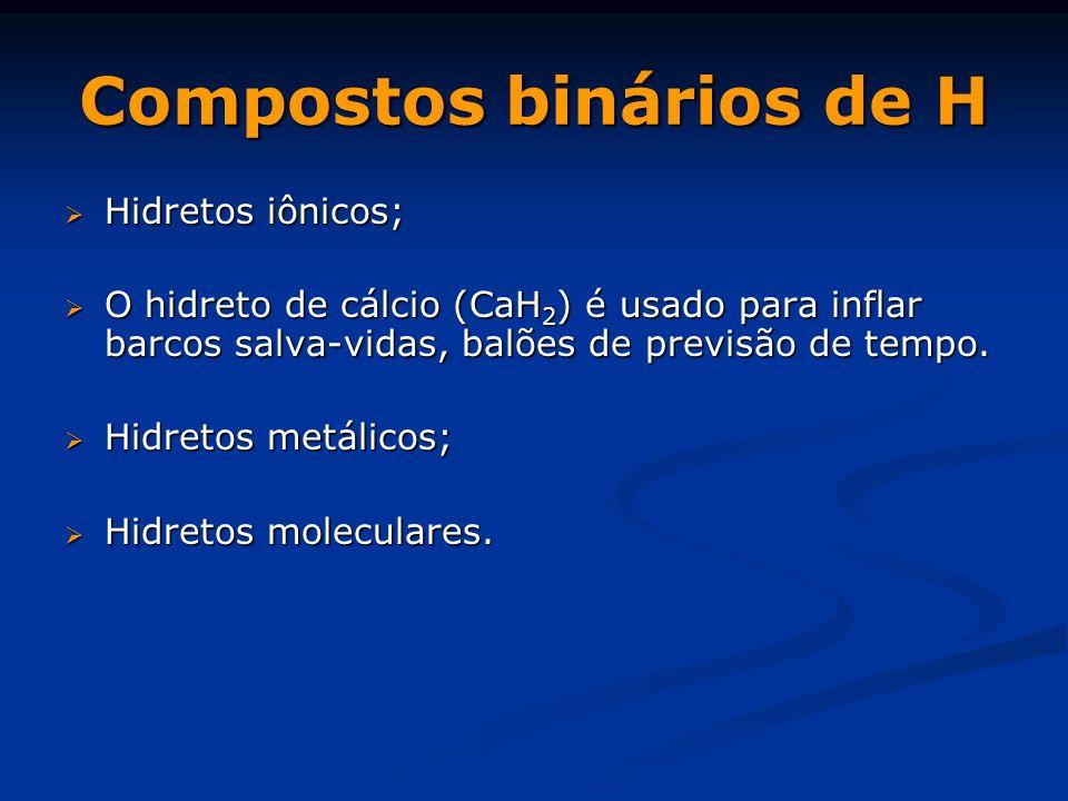 Compostos binários de H
