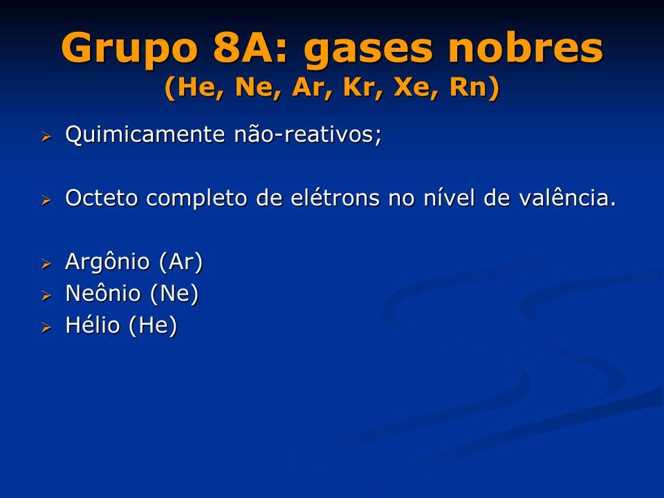 Grupo 8A: gases nobres (He, Ne, Ar, Kr, Xe, Rn)