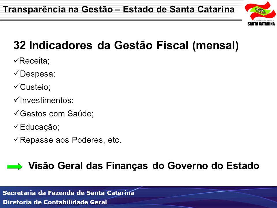 32 Indicadores da Gestão Fiscal (mensal)