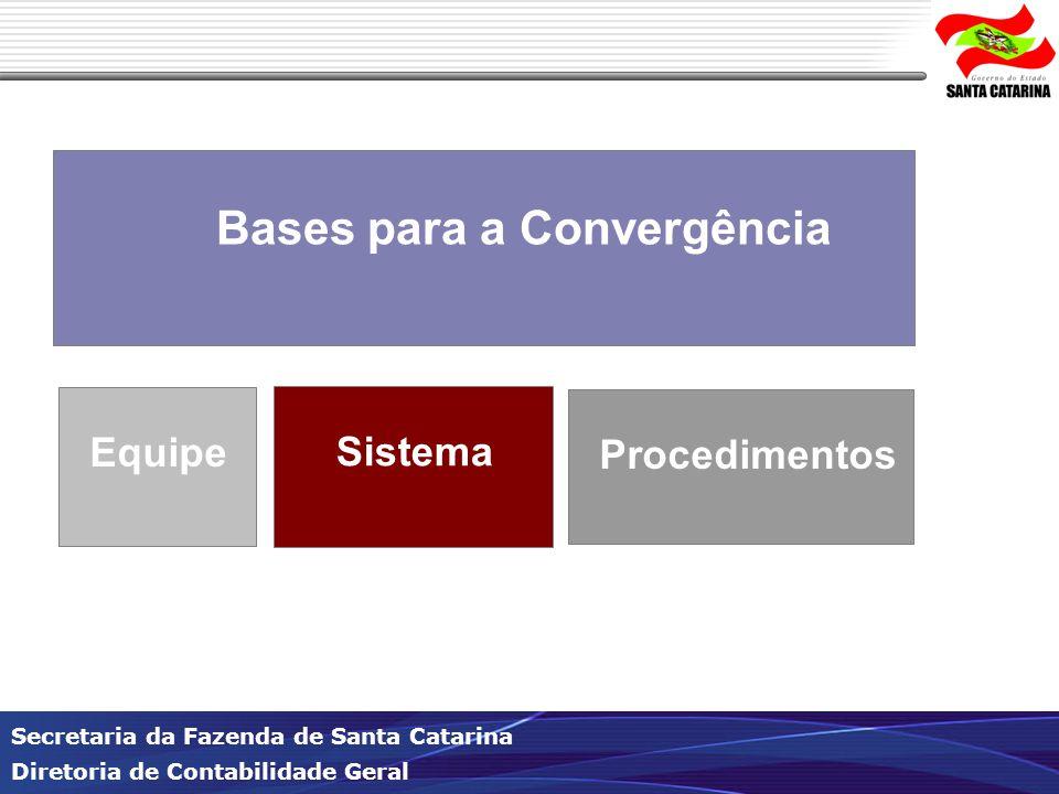 Bases para a Convergência