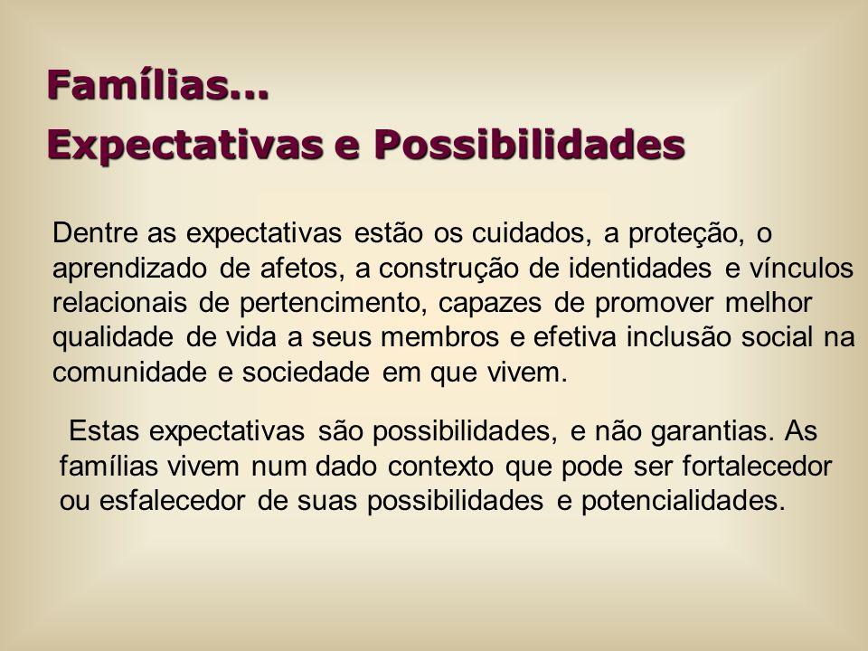 Expectativas e Possibilidades