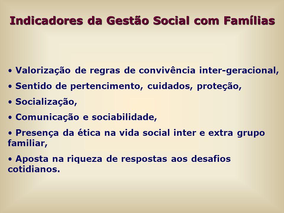 Indicadores da Gestão Social com Famílias