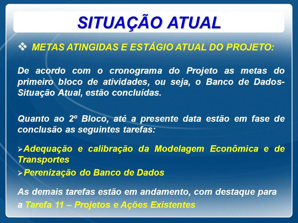 SITUAÇÃO ATUAL METAS ATINGIDAS E ESTÁGIO ATUAL DO PROJETO: