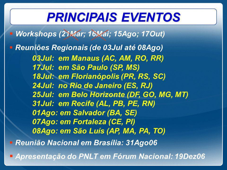 PRINCIPAIS EVENTOS Reuniões Regionais (de 03Jul até 08Ago)
