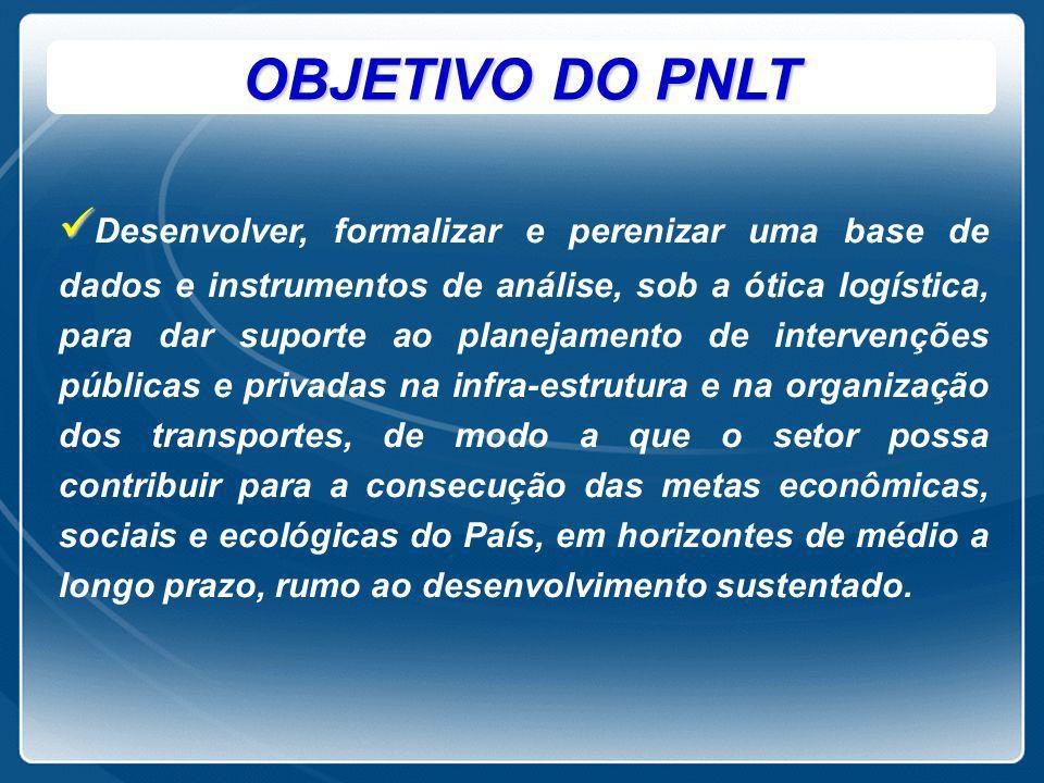 OBJETIVO DO PNLT