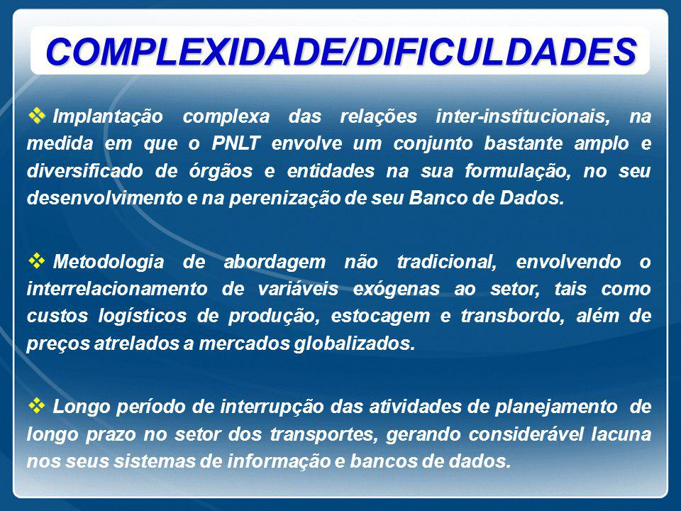 COMPLEXIDADE/DIFICULDADES