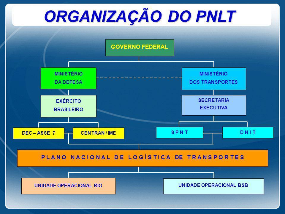 UNIDADE OPERACIONAL RIO UNIDADE OPERACIONAL BSB