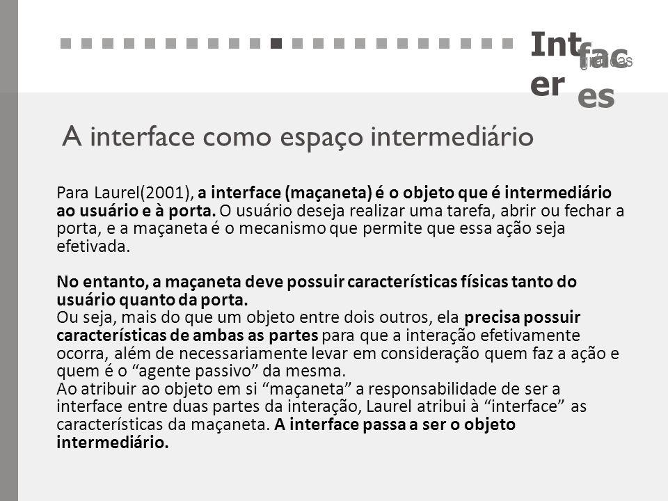 Inter A interface como espaço intermediário