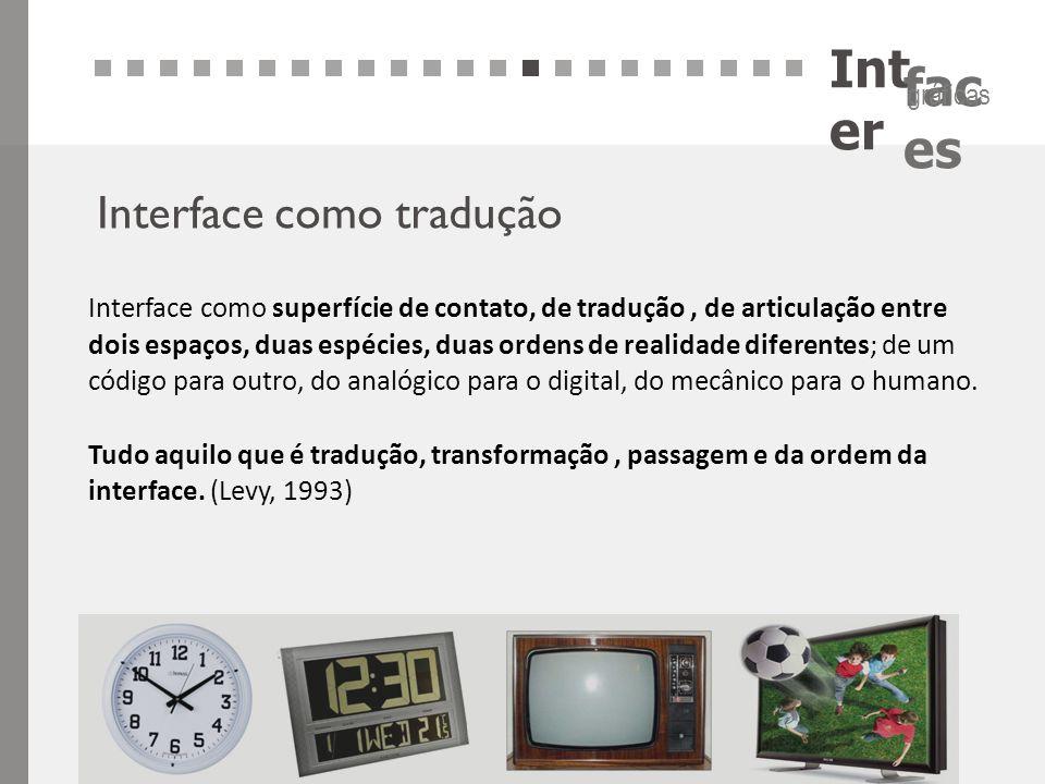 Inter Interface como tradução