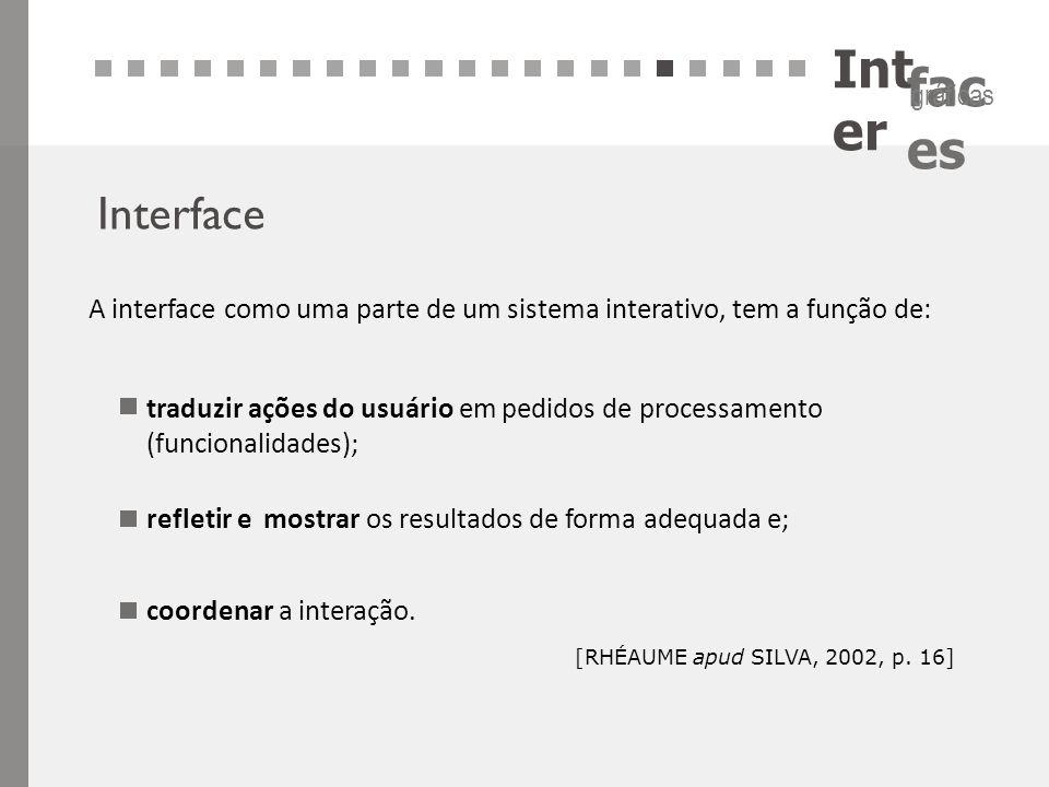 Inter faces. gráficas. Interface. A interface como uma parte de um sistema interativo, tem a função de: