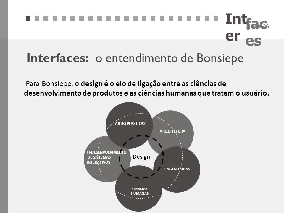 Inter Interfaces: o entendimento de Bonsiepe