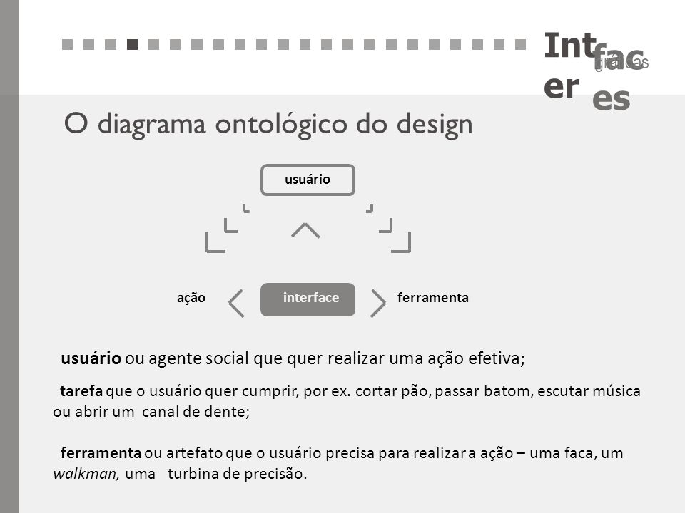 Inter O diagrama ontológico do design
